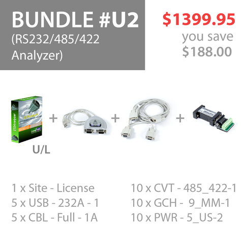 Advanced Serial Protocol Analyzer (Bundle #U2)